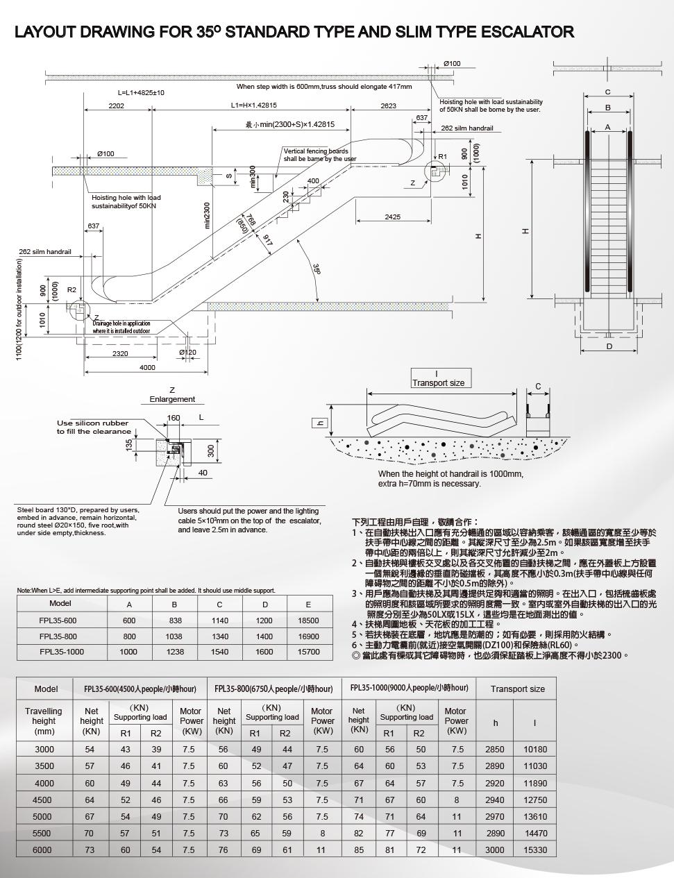Marvelous Fuji Sunrise Escalator Elevator Wiring 101 Ariotwise Assnl