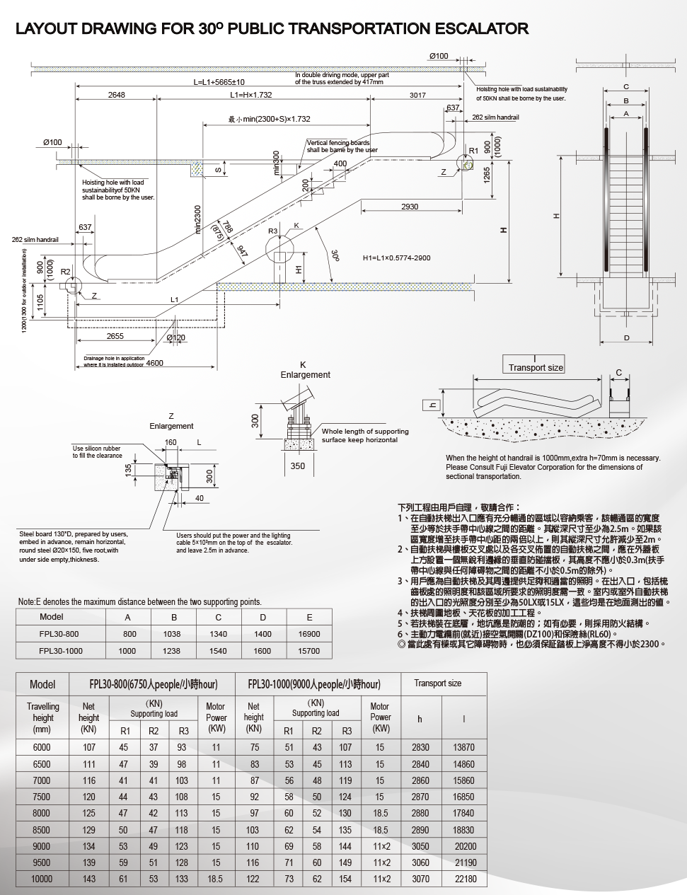 Pleasant Fuji Sunrise Escalator Elevator Wiring 101 Ariotwise Assnl